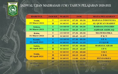 JADWAL UJIAN MADRASAH ( UM ) TP. 2020/2021